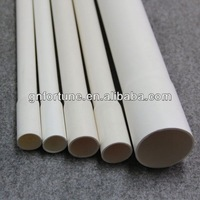 High Quality water supply drainage underground pvc pipe