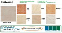 Tiles made in Italy , economy