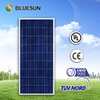 Best price of china poly solar panel chargers for mobile phone