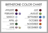 Buy Loose Certified December Birthstone Topaz and Tanzanite in loose gemstones