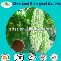 Bitter gourd extract powder extraction of charantin bitter melon