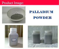China native palladium powder for palladium silver conductor paste