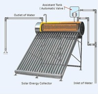 Cold region Instant Solar hot water Price
