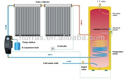 split pressurized solar water mauritius solar water heater