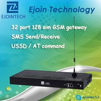 2014 Hotsale GSM gateway! ! Ejoin automatic imei change GoIP 32, 32 channel 128 Sim cordless voip phone sip