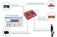 portable Ultrasonic Flow Meter for Fuel Dispenser with reasonable cost