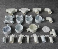 PVC Pipe Fitting and Adapter