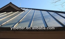 precision and beautiful 2013 hot sale products metal roof