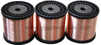 China CCA Wire Rod Coil