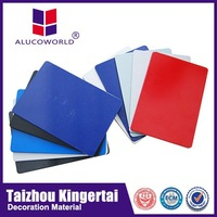 Alucoworld Advanced technology Aluminum Composite Panel composite materials in building construction