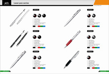Metal funky ball point pens with multifunction