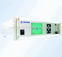 Thermal Conductivity Hydrogen Analyzer