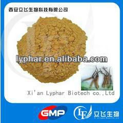Manufacturer Supply Best Cordyceps Sinensis Extract