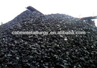 GCA/Gas Calcined Anthracite