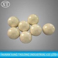 Zirconia Ceramic ZrO2 Beads/Ball For Grinding Media/Grinding Balls