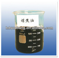 high temperature black liquid coal tar oil