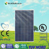 Germany material solar panel manufacturers in china