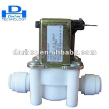 push fit Solenoid Valve Inlet type