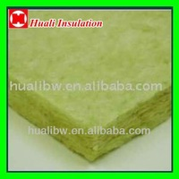 Sound Absorbing Rock Wool Plate with DNV,BV,CE certificate