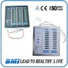 high quality medical gas alarm system for medical gas pipeline system
