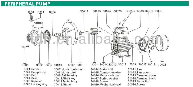 Qb60 Water Pump Taifu Design: Qb60 Water Pump Wiring Diagram At Gundyle.co