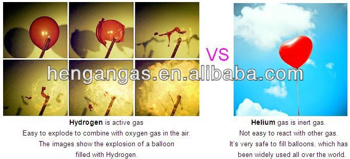 30LB Tek Kullanımlık Helyum Gazı Silindir Helyum + Tank + Balonlar