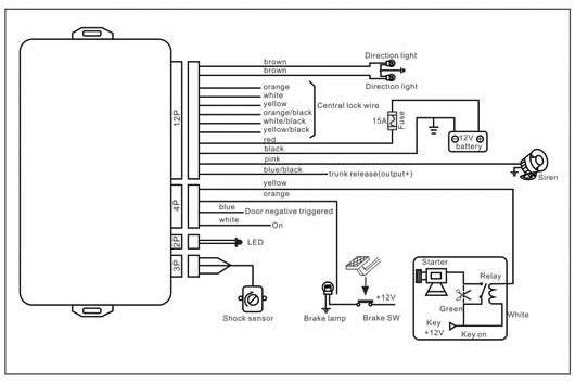 542766197_217 car alarm wire color code efcaviation com spy car alarm wiring diagram at gsmportal.co