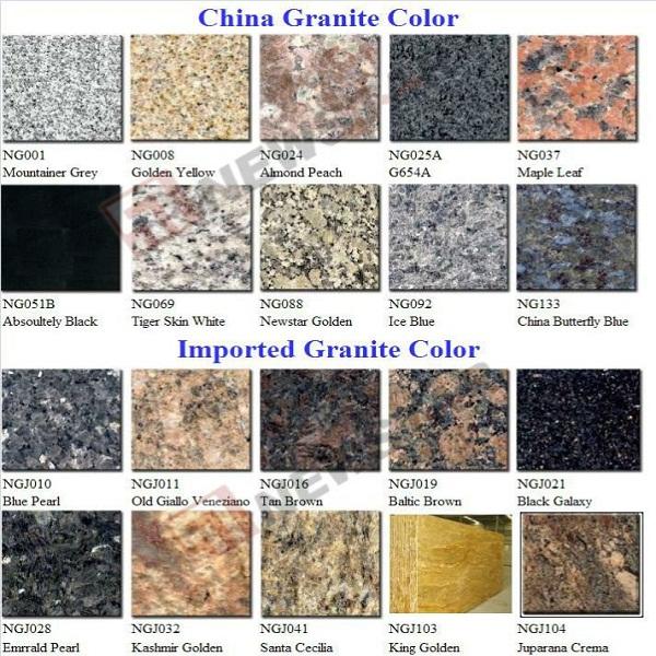India Bangalore Natural Popular Black Galaxy Granite Price