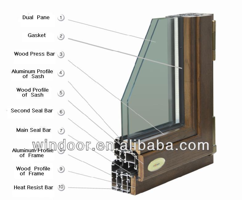 Aluminum Clad Wood Windows With Wood Frame Top High Quality German Roto Hardware Buy Aluminum Clad Wood Windows With Wood Frame Aluminum Wood Finish Windows Aluminum Clad Wood Hopper Window Product On Alibaba Com