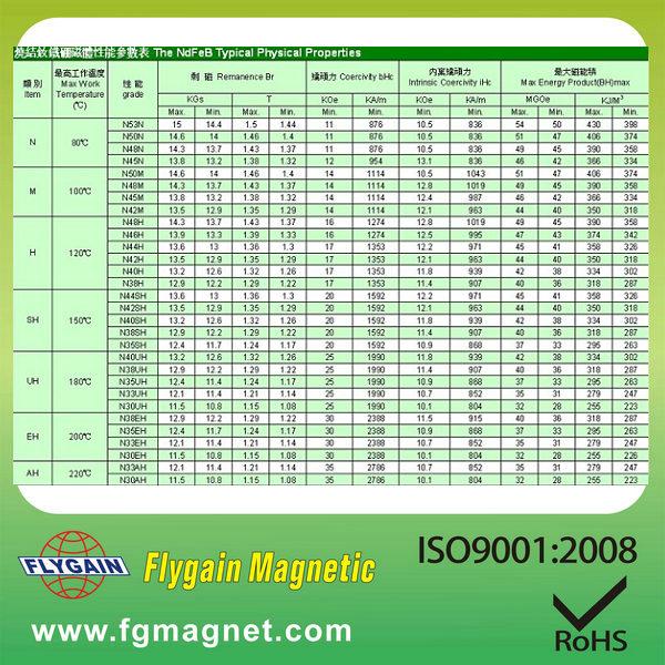 Neodymium magnet permanent magnet super strong magnet