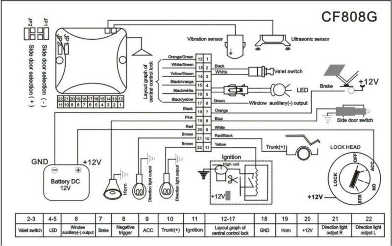 495009293_071 viper 350hv wiring diagram efcaviation com car security system wiring diagram at bayanpartner.co