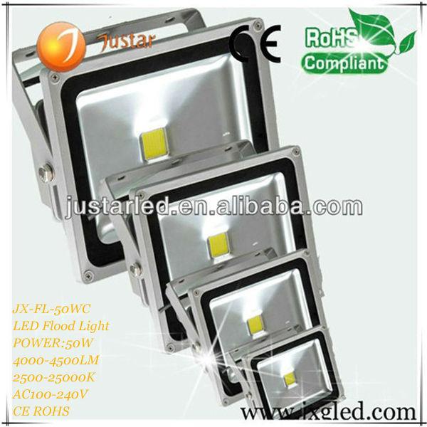 waterproof high quality 50w high power outdoor led floodlights (13).jpg