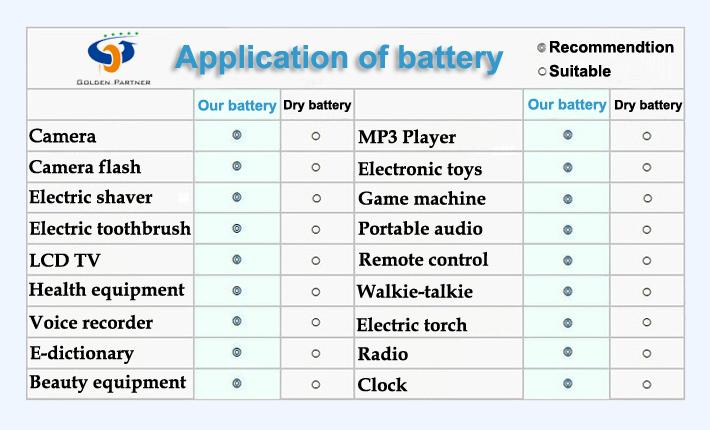 Alkaline batteries.jpg