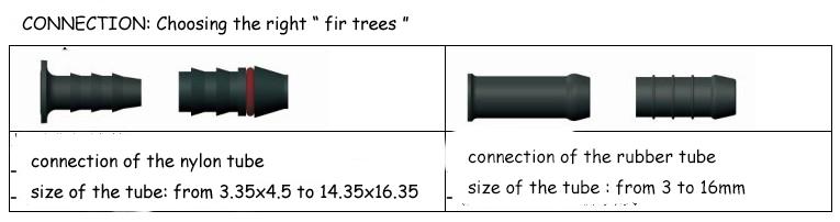 Utilizado en la línea de combustible líquido y Vaper / Emisiones Systerms Conector rápido de tubería plástica de alta calidad conecta el accesorio 7.89