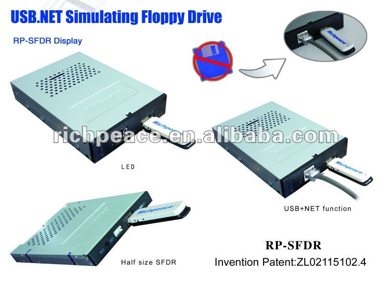 USB floppy drive for Routech