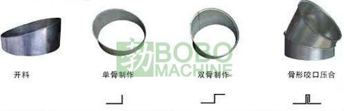 Round duct elbow making machine gorelocker machine for elbow making