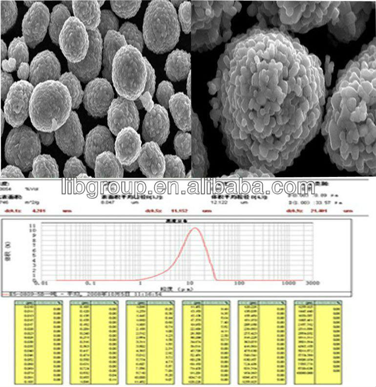 lithium nickel manganese cobalt oxide NMC