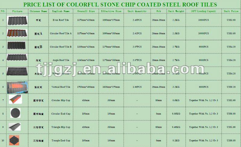 Clay Roof Tiles Price List | Tile Design Ideas