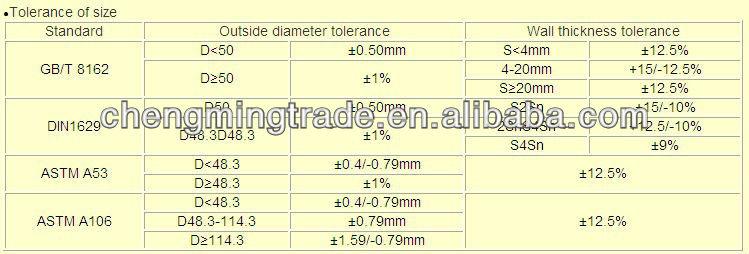 Pipa Baja Seamless Untuk Penggunaan Struktur Gb T8162 1999 Iso2937 Astm A53 A106 Astm Jis G 3441 Buy Pipa Baja Seamless Struktural Digunakan Astm A53 Astm A106 Pipa Jis G 3441 Bs En 10210 1 Pipa Product On Alibaba Com