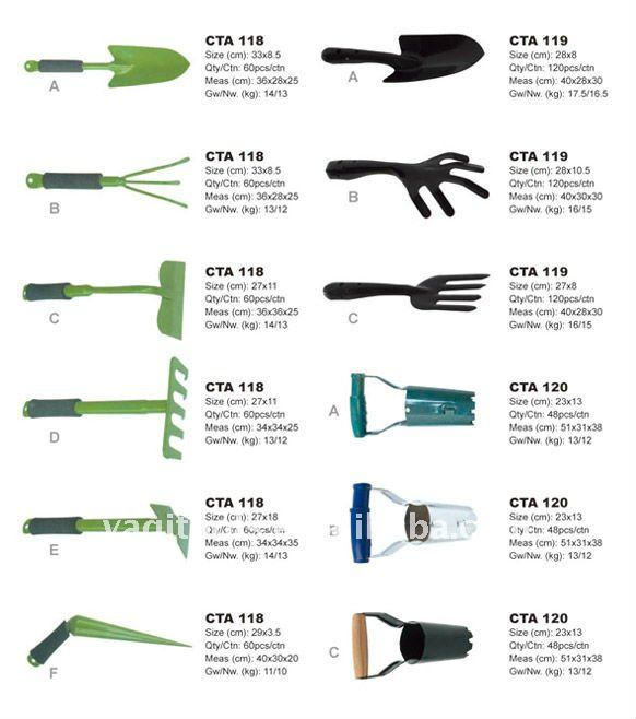 Gardening tools names and images garden ftempo for Garden hand tools names