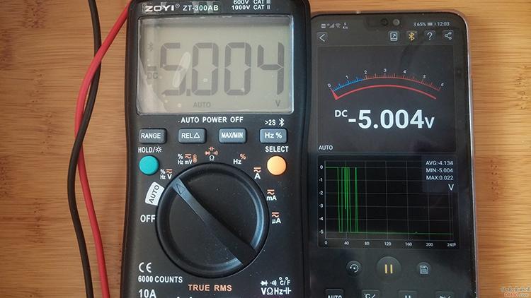 ZOYI ZT-300AB Smart Auto Ranging Digital Multimeter