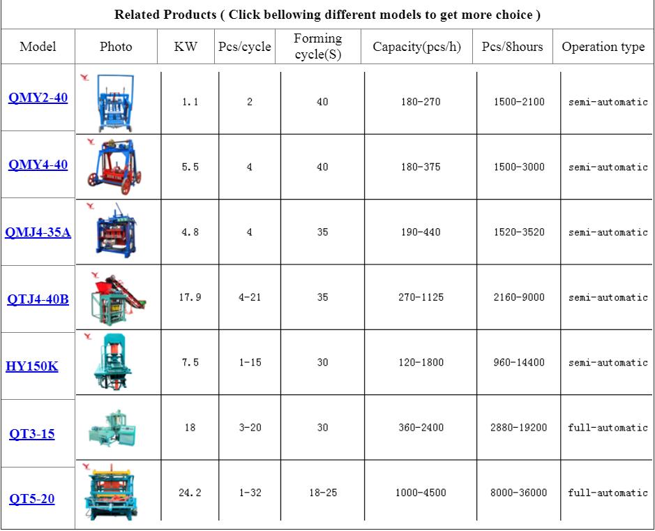 จีน henan ราคาถูกอุปกรณ์การทำเหมืองแร่โทรศัพท์มือถือแร่หินเครื่องบด crusher สำหรับขาย