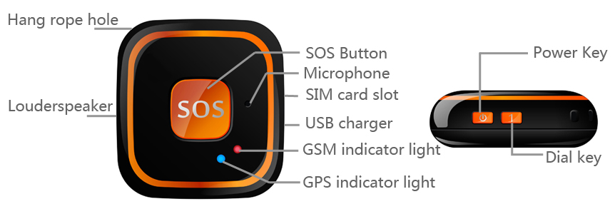 Low cost anti jammer gps tracker device for students