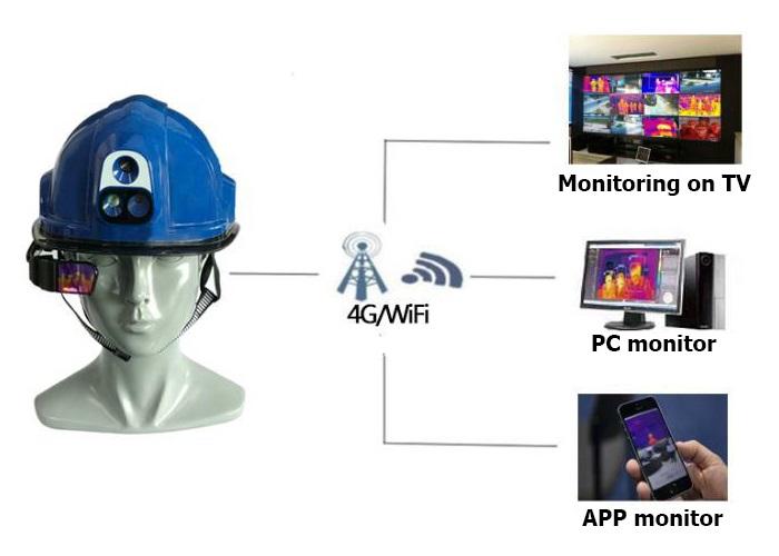 Smart Helmet.jpg