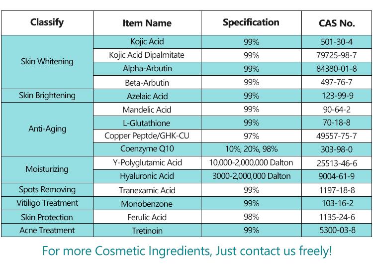 Suplemento Natural ASU polvo aguacate de soja insaponificables