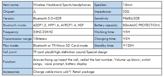 MUSEN neckband wireless earphone T31 Popular Headset BT 5.0  for Women-Men Sport with TF card
