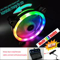 Multi modes RGB Case circle Cooling automatically switch support sync 120mm 12cm With RGB LED Ring For pc Cooler