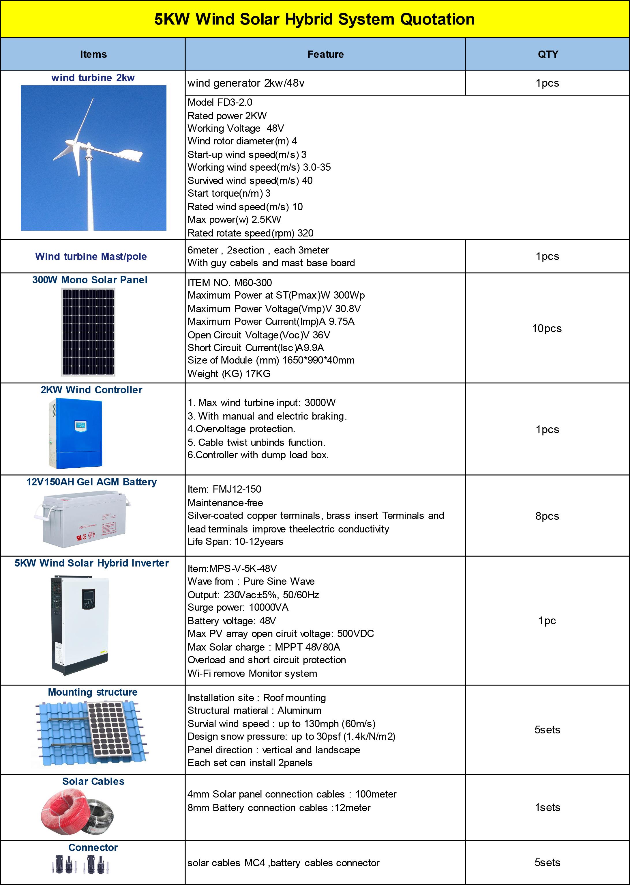 5KW WIND Turbine สำหรับใช้ลมกังหันเครื่องกำเนิดไฟฟ้าพลังงานแสงอาทิตย์/กังหันลม