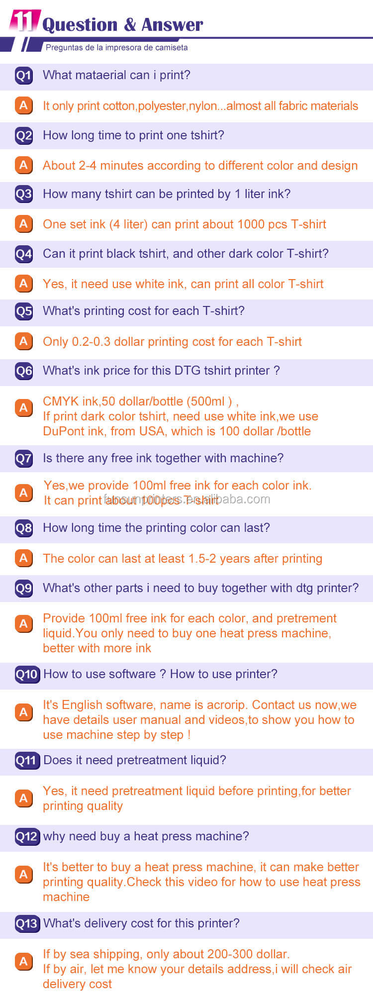 Two or more offers!Quality Certified Funsun A3 Dtg 1440dpi T-shirt Printing Machine