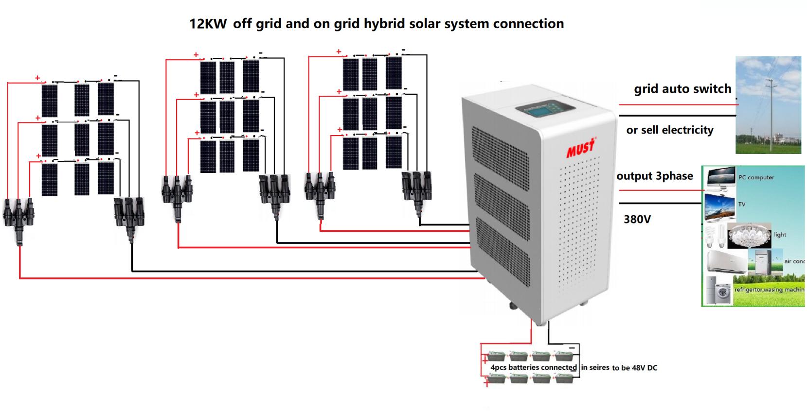 12kw hybrid system.png
